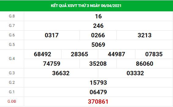 Phân tích kết quả XS Vũng Tàu ngày 13/04/2021
