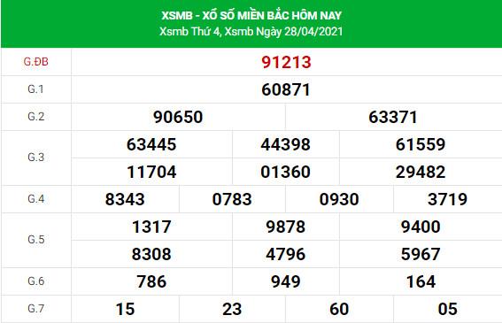 Soi cầu dự đoán XSMB 29/4/2021 Vip chính xác nhất