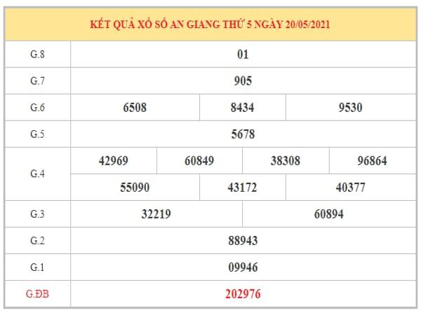 Thống kê KQXSAG ngày 27/5/2021 dựa trên kết quả kì trước