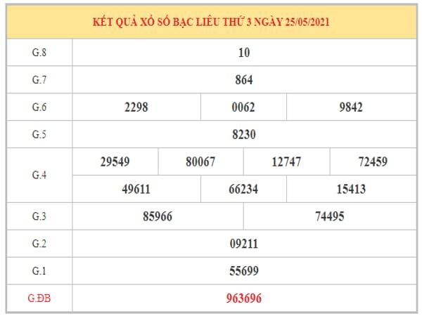 Nhận định KQXSBL ngày 1/6/2021 dựa trên kết quả kì trước