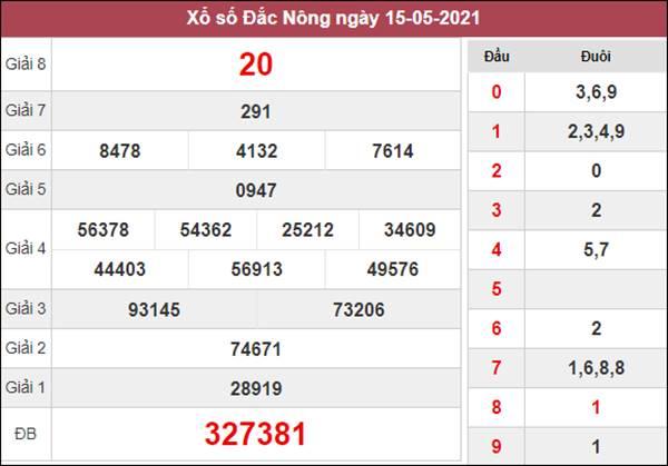 Thống kê XSDNO 22/5/2021 tổng hợp các cặp lô về nhiều