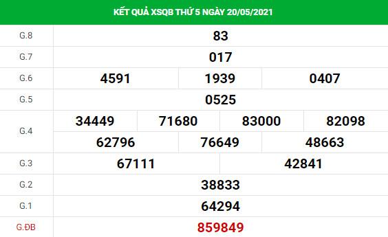 Soi cầu dự đoán xổ số Quảng Bình 27/5/2021 chính xác