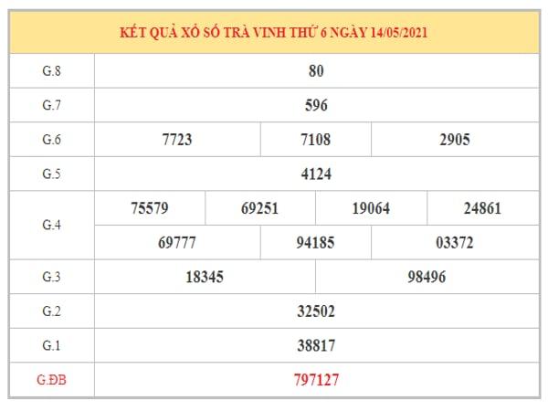 Phân tích KQXSTV ngày 21/5/2021 dựa trên kết quả kì trước