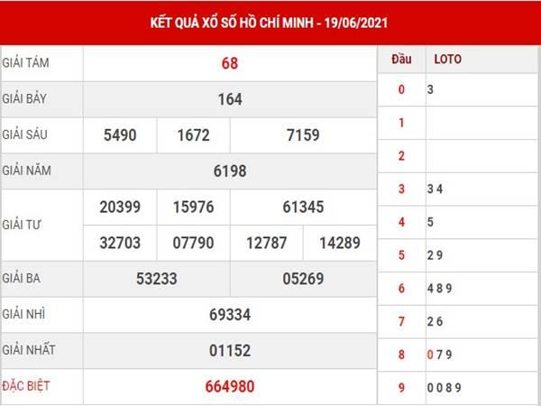 Thống kê xổ số Hồ Chí Minh thứ 2 ngày 21/6/2021