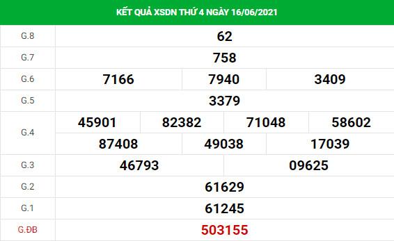 Phân tích XSDN 23/6/2021 hôm nay thứ 4 chính xác đầy đủ