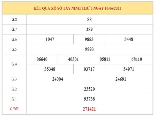 Nhận định KQXSTN ngày 17/6/2021 dựa trên kết quả kì trước