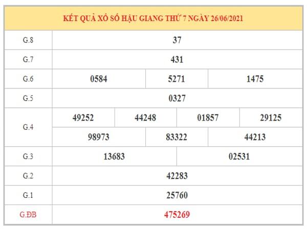 Nhận định KQXSHG ngày 3/7/2021 dựa trên kết quả kì trước