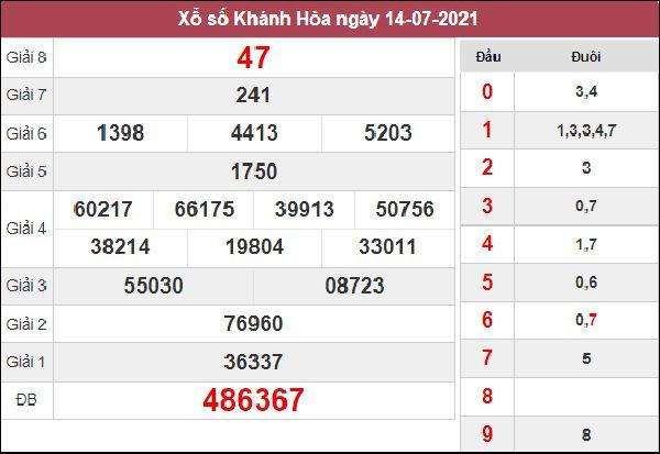 Soi cầu XSKH 18/7/2021 chốt loto số đẹp Khánh Hòa hôm nay