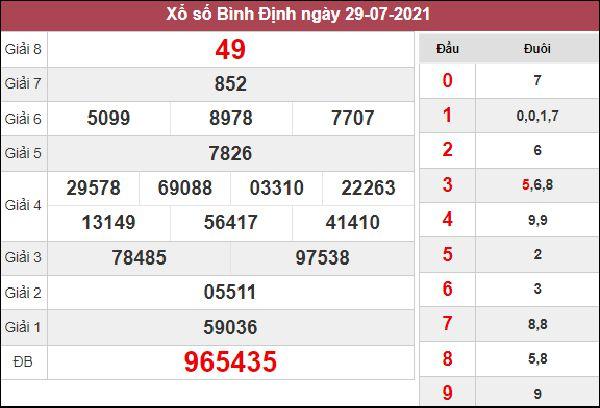 Nhận định KQXSBDI 5/8/2021 thứ 5 chốt loto VIP Bình Định