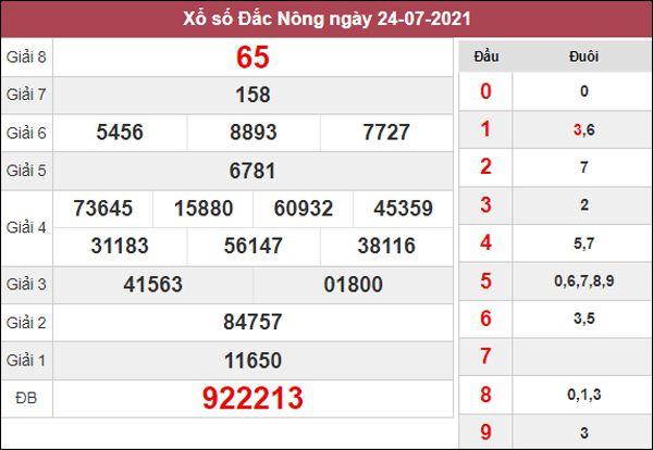 Dự đoán XSDNO 14/8/2021 chốt KQXS Đắc Nông chuẩn xác