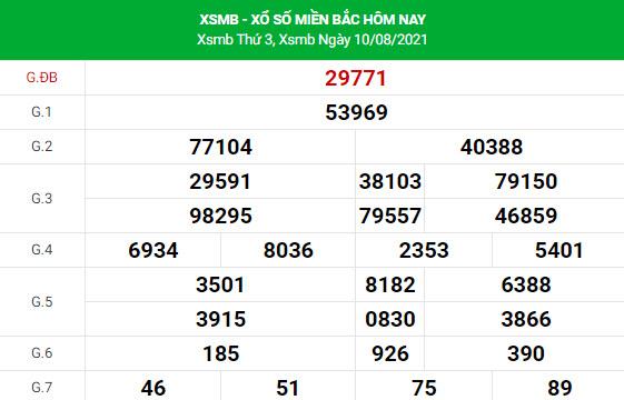 Soi cầu dự đoán XSMB 11/8/2021 Vip chính xác nhất