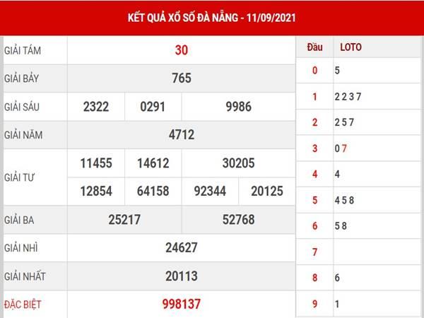 Thống kê KQXS Đà Nẵng thứ 4 ngày 15/9/2021