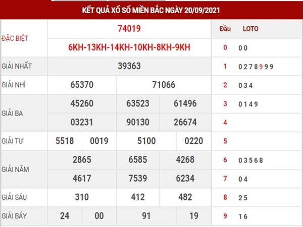 Thống kê kết quả XSMB thu 3 ngày 21/9/2021