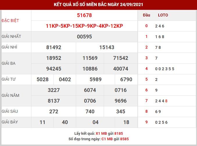 Thống kê XSMB ngày 25/9/2021 - Thống kê xổ số Nam Định thứ 7