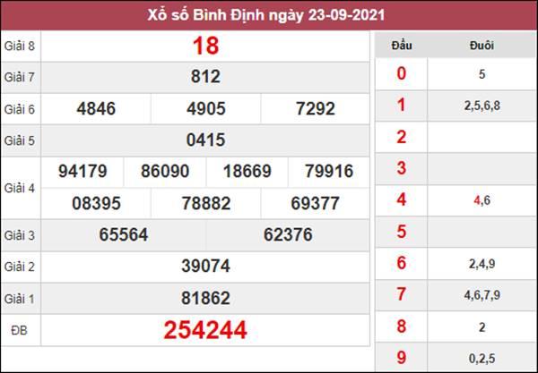Nhận định KQXSBDI 30/9/2021 thứ 5 chốt số tỷ lệ cao