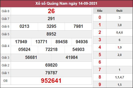 Nhận định KQXSQNM ngày 21/9/2021 dựa trên kết quả kì trước