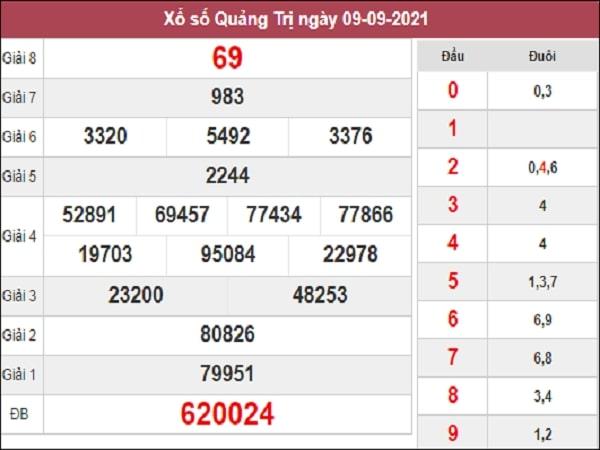 Nhận định XSQT 16-09-2021