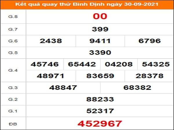 Kết quả quay thử XSBDI 30-09-2021