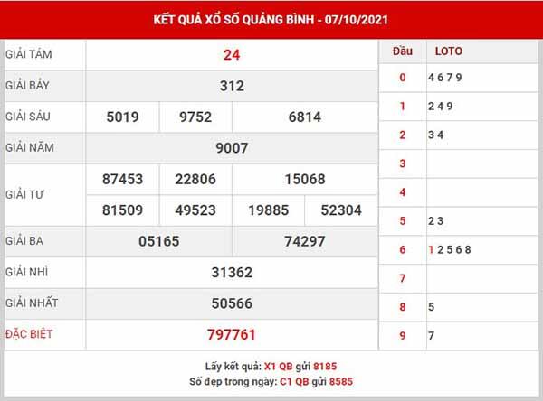 Thống kê XSQB ngày 14/10/2021 - Thống kê đài xổ số Quảng Bình thứ 5