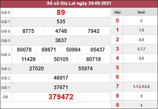 Nhận định KQXSGL ngày 1/10/2021 chốt số Gia Lai thứ 6